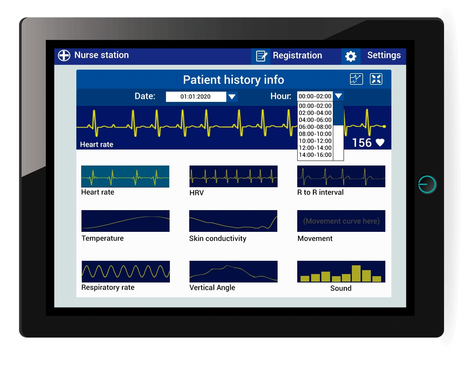 PC - tablet - patient history